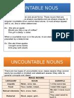 Countable vs Uncountable