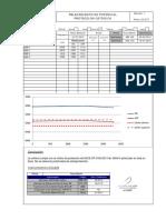 NQ-PC-0638-IF-00  ON-OFF SAT 3-signed.pdf