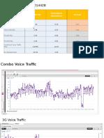 Voice KPIs