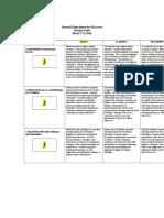 essential dispositions for educators