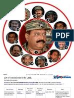 List of Commanders of the LTTE