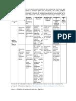 doc biologia (1).docx