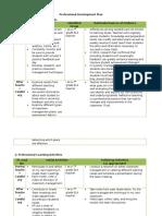 professional development plan