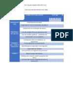 Actividad II - Modulo IV- Evaluacion de Exposicion Oral