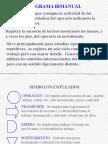 PresentaciondeMicromovimientos.pptx