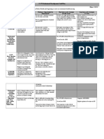 professional development career plan grid