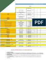 Análisis de Los Ratios de La Empresa Industrial Textil Sac_15 Enero 2016