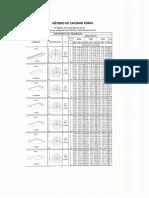 Método de Cavidad zonal.pdf