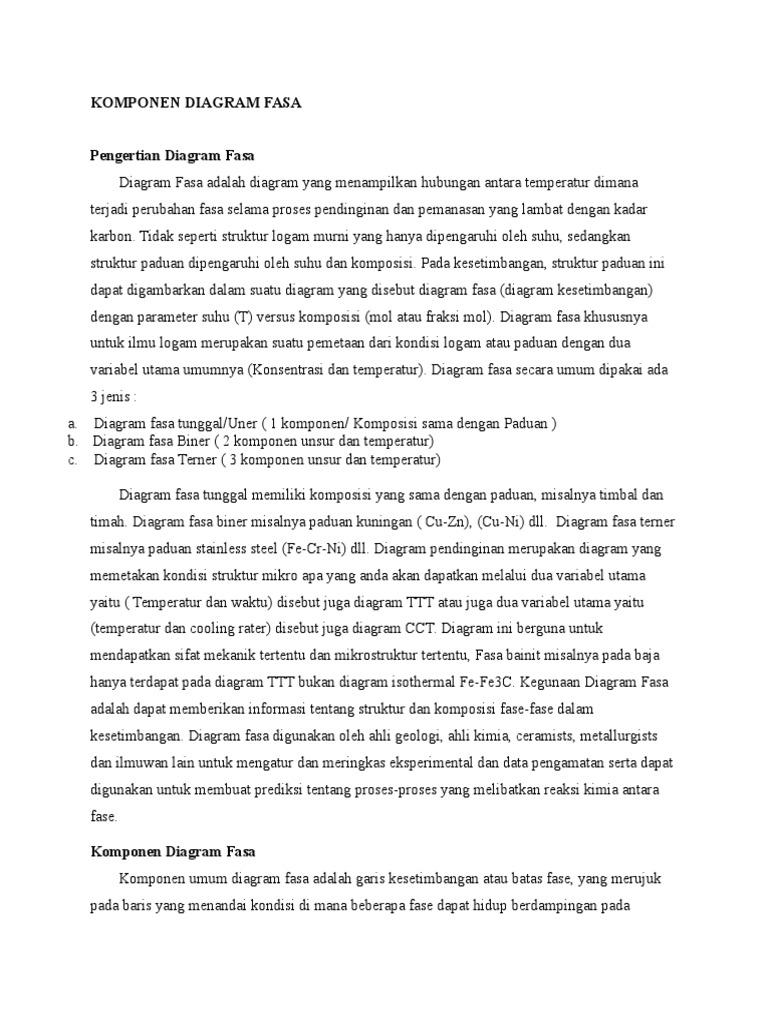 Komponen diagram fasa1 ccuart Images