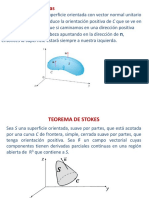 Teorema Stokes Divergencia