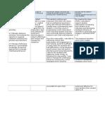 standard 4 artefact and annotation