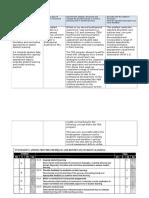 standard 5 artefact and annotation