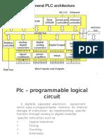 General PLC Architecture