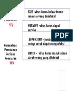 2.Prinsip Penularan HIV