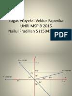 Tugas Proyeksi Vektor Faperika UNRI MSP 2016 Nailul Fradillah S (1504114816)