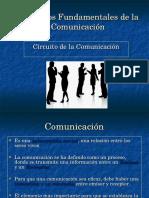 Unidad II Comunicación.ppt