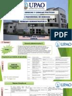 Derecho Administrativo II - 1 Parte