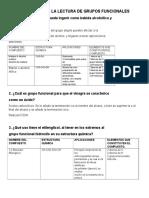 Cuestionario Para Las Lectura de Grupos Funcionales