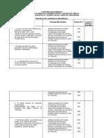 Politicas de Desarrollo Economico y Social y Policas de Empleo
