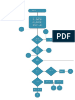 Diagrama de Flujo #1