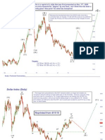 DXY Update With Some S&P 9 May 2010