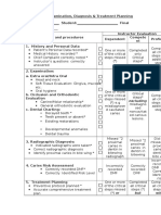 Rubrics for Competency Based Exams