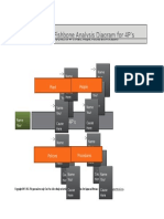 Six-Sigma-Fishbone-Analysis-Diagram-4Ps-Template.docx