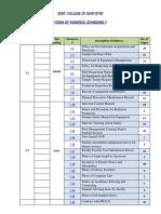 Items of Evidence_Standard 7.pdf