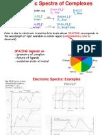 ElecSpectra 1 Upload