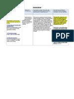 standard 1 maths lesson annotation
