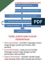 3.Permintaan, Penawaran Dan Keseimbangan Pasar Oke (1)