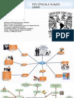 Mapa Conceptual Cultura Organizacional Unidad 2