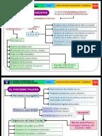 08. Período Entreguerras PDF
