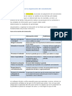 Diseños centrados en la organización del conocimiento