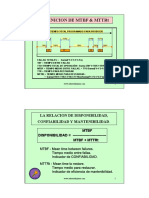 Mtbf Mttr Formulas