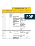 2013 Table 1 Mobility and functional assessment tools.pdf