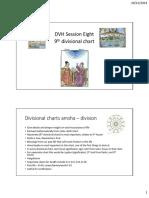DVH Session 8