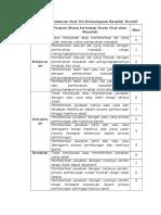 Dokumen.tips Pedoman Penskoran Soal Tes Kemampuan Berpikir Kreatif