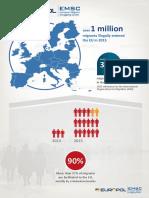 Europol, rapporto sui migranti in Europa
