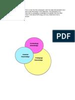 tpack model 1 pdf