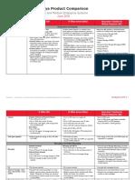 HP 2530 Switch Series DataSheet | Network Switch | Ip Address