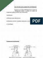 Compresores Clases y Tipos 1