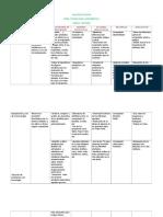 Plan de Estudios Tecologia e Informática Tercero