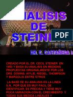 Analisis de Steiner