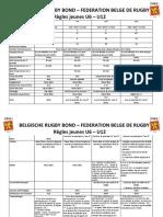 regles-jeunes-fbrb-2015-2016 u6 u8-u10-u12  1
