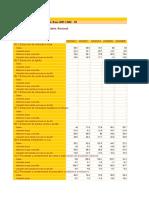 Indices2009 - Copia