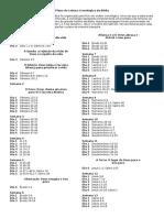 Plano de Leitura Cronológica Da Bíblia