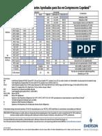 AE93-11-R26-Espanol-Lubricantes.pdf