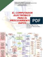 Computador.pptx