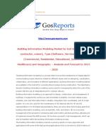Building Information Modeling Market by End User